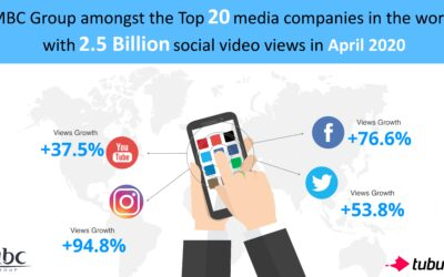 MBC Group in world's Top 20 media companies with 2.5bn social video views in 4/2020