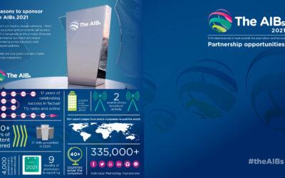 AIBs 2021 Partnerships
